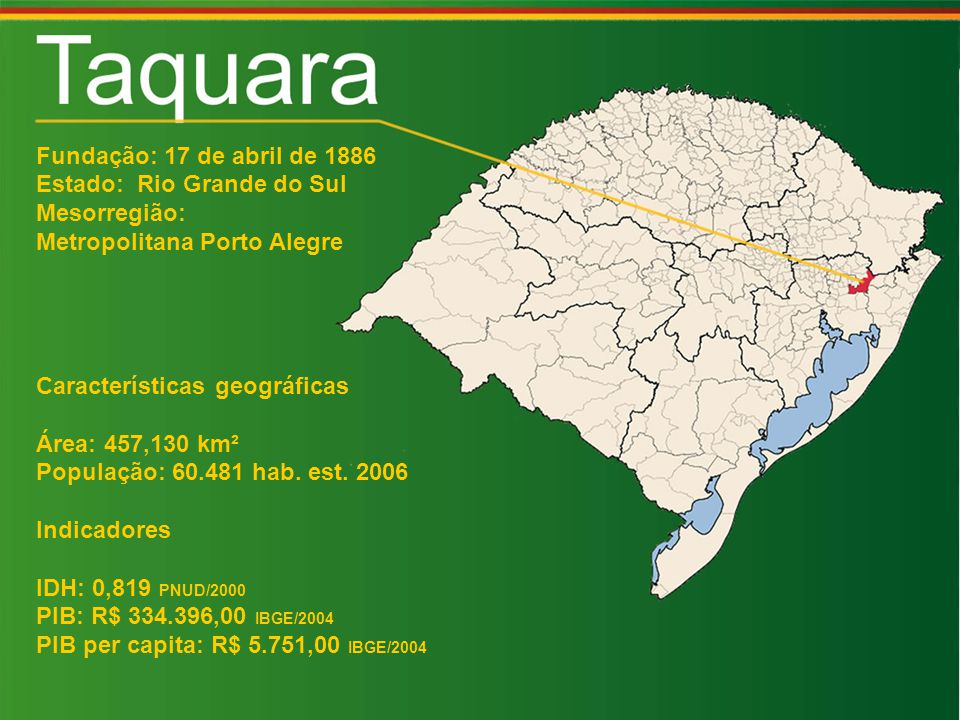 Fundação: 17 de abril de 1886 Estado: Rio Grande do Sul. Mesorregião: Metropolitana Porto Alegre.