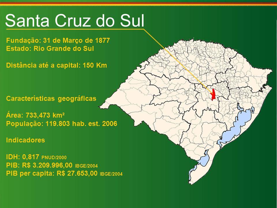 Fundação: 31 de Março de 1877 Estado: Rio Grande do Sul. Distância até a capital: 150 Km. Características geográficas.