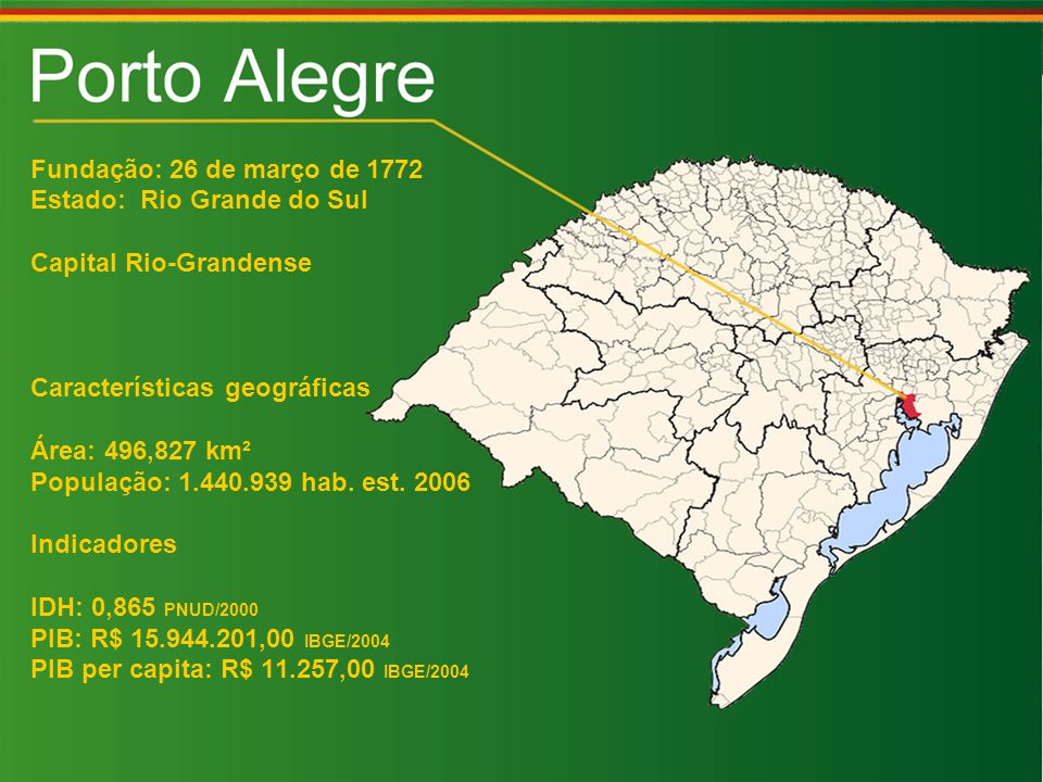 Fundação: 26 de março de 1772 Estado: Rio Grande do Sul. Capital Rio-Grandense. Características geográficas.