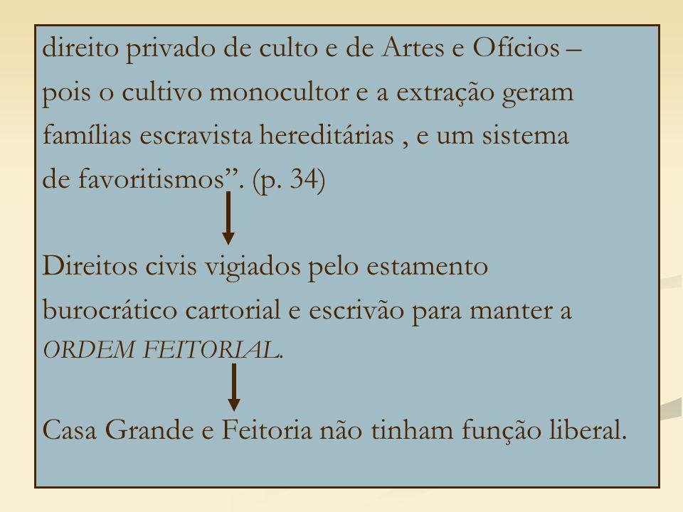 direito privado de culto e de Artes e Ofícios –