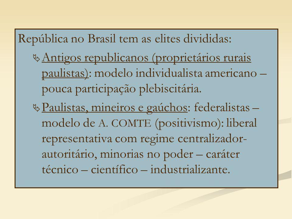República no Brasil tem as elites divididas: