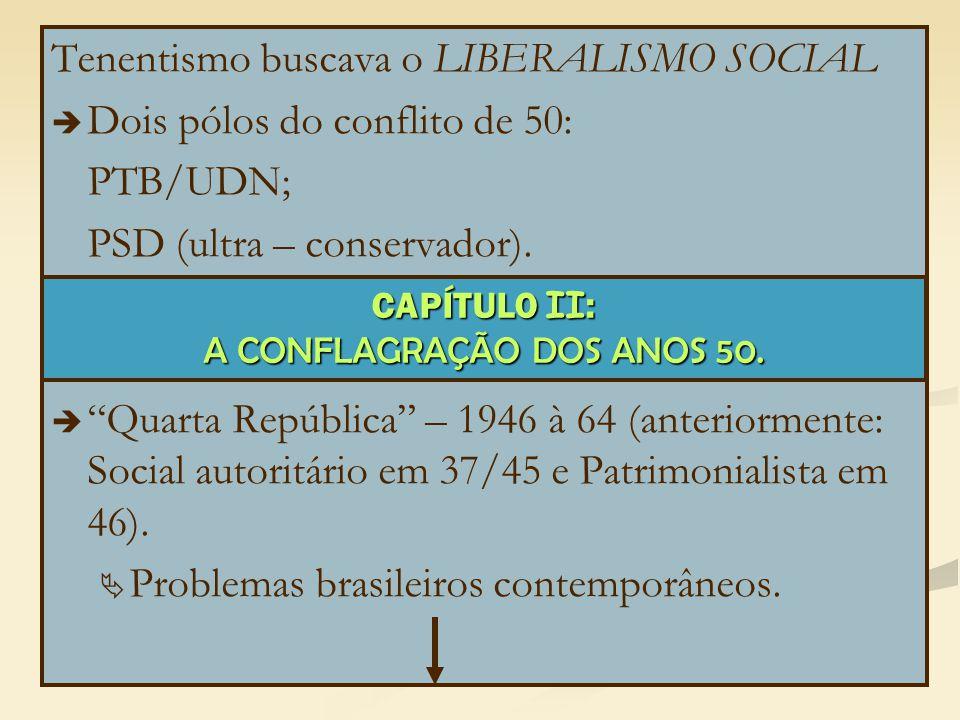 A CONFLAGRAÇÃO DOS ANOS 50.
