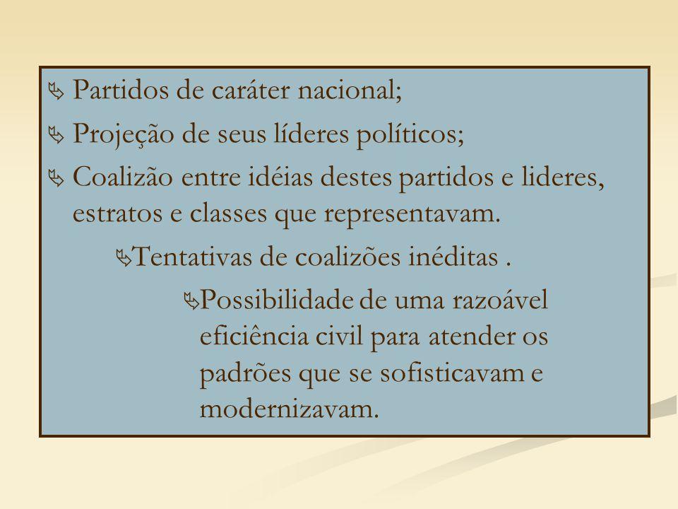 Partidos de caráter nacional;