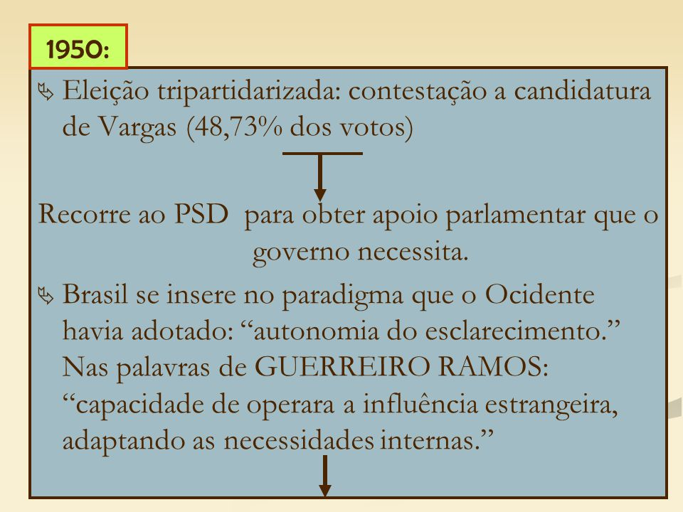 Recorre ao PSD para obter apoio parlamentar que o governo necessita.