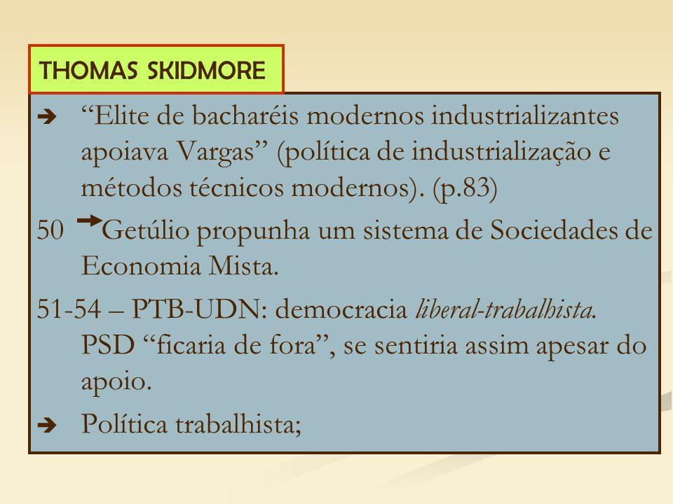 50 Getúlio propunha um sistema de Sociedades de Economia Mista.