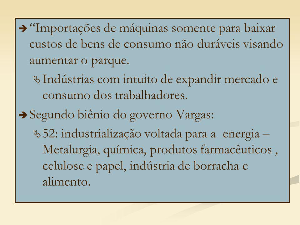 Importações de máquinas somente para baixar custos de bens de consumo não duráveis visando aumentar o parque.