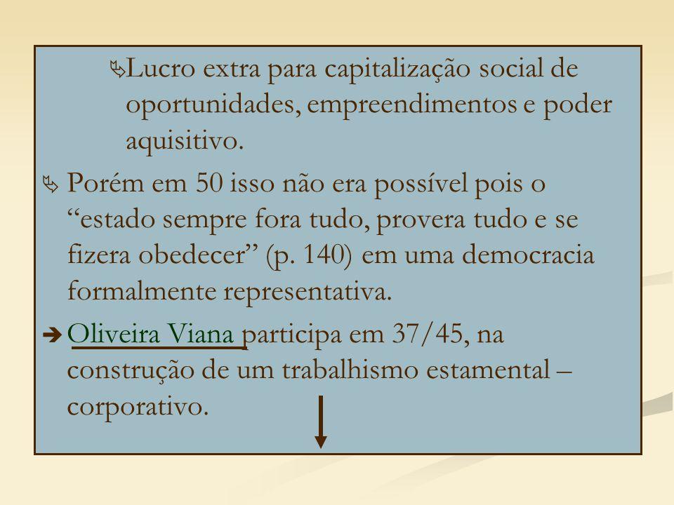 Lucro extra para capitalização social de oportunidades, empreendimentos e poder aquisitivo.