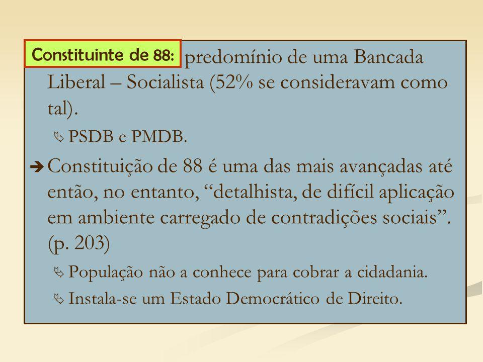 predomínio de uma Bancada Liberal – Socialista (52% se consideravam como tal).