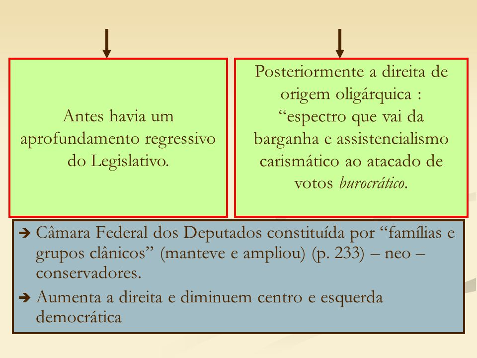 aprofundamento regressivo do Legislativo. Posteriormente a direita de
