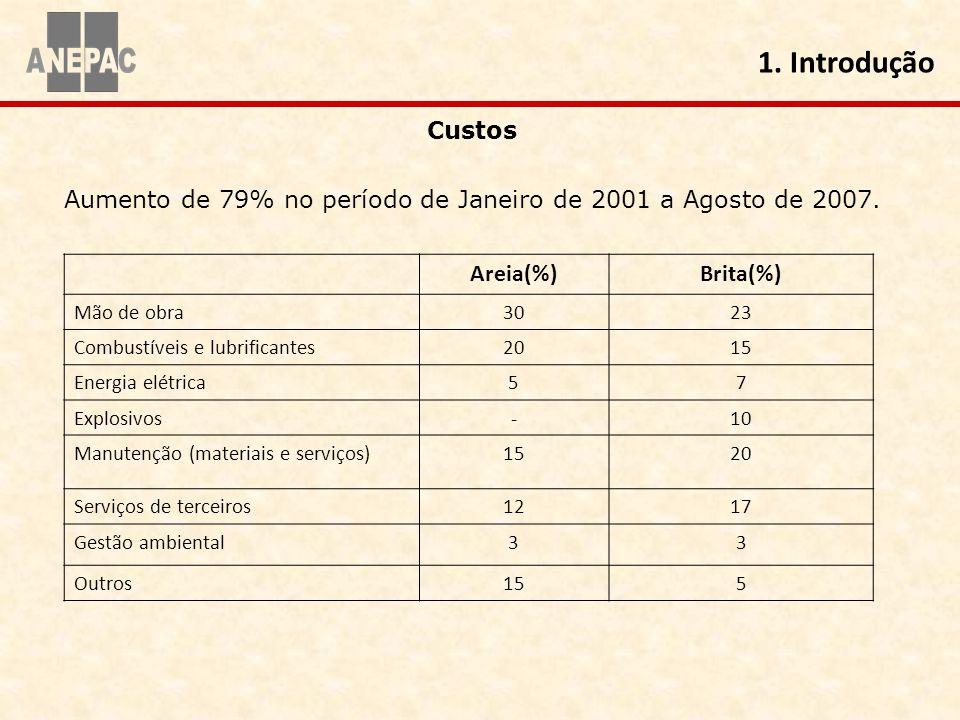 Aumento de 79% no período de Janeiro de 2001 a Agosto de 2007.
