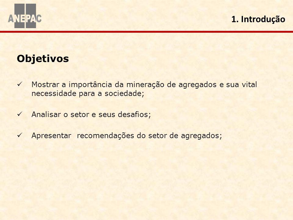 1. Introdução Objetivos. Mostrar a importância da mineração de agregados e sua vital necessidade para a sociedade;