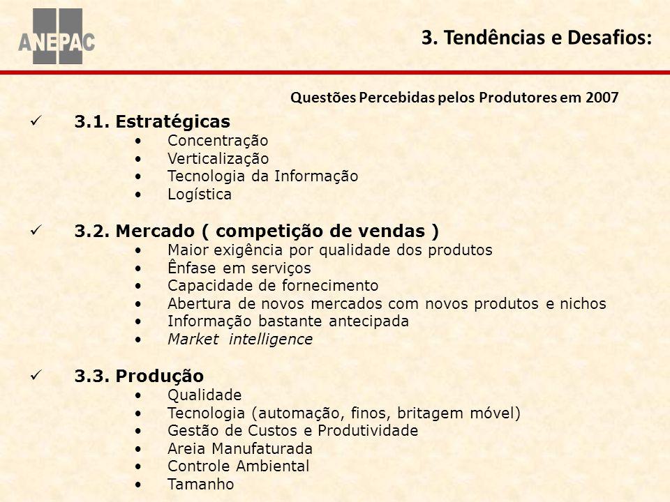 Questões Percebidas pelos Produtores em 2007
