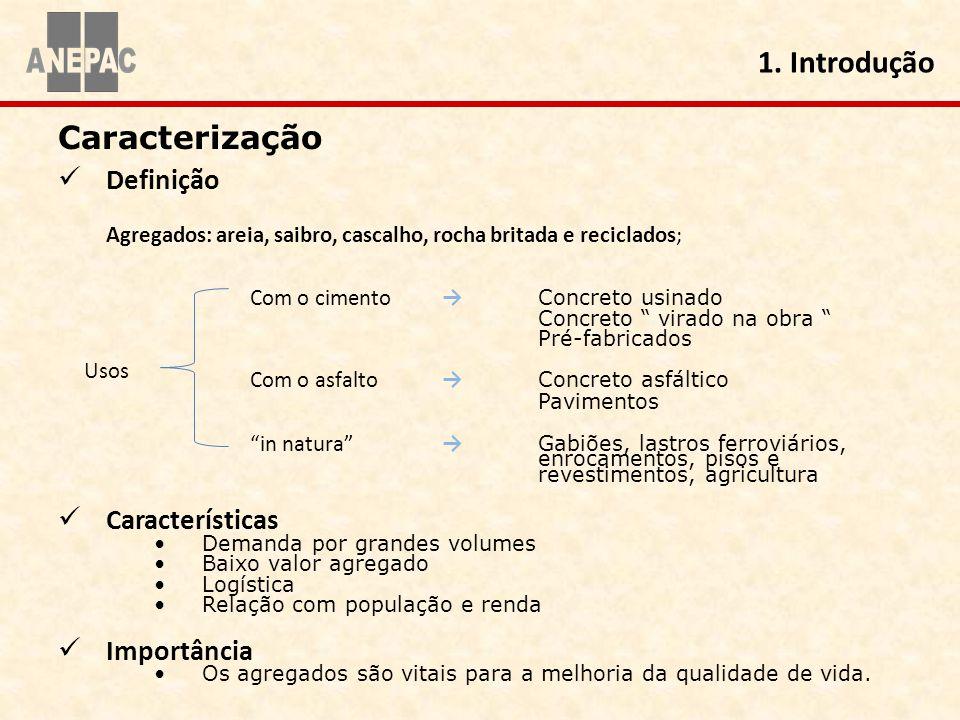 1. Introdução Caracterização Definição Características Importância