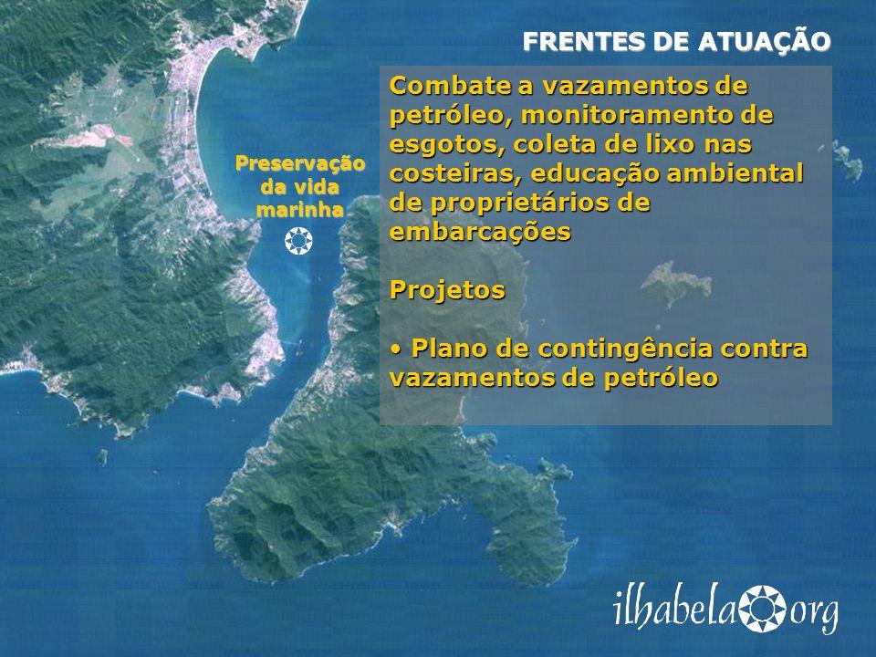 Preservação da vida marinha