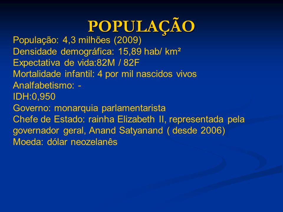 POPULAÇÃO População: 4,3 milhões (2009)