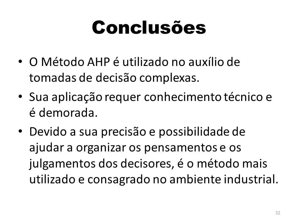Conclusões O Método AHP é utilizado no auxílio de tomadas de decisão complexas. Sua aplicação requer conhecimento técnico e é demorada.