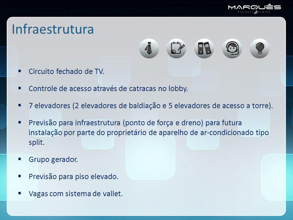 Infraestrutura Circuito fechado de TV.