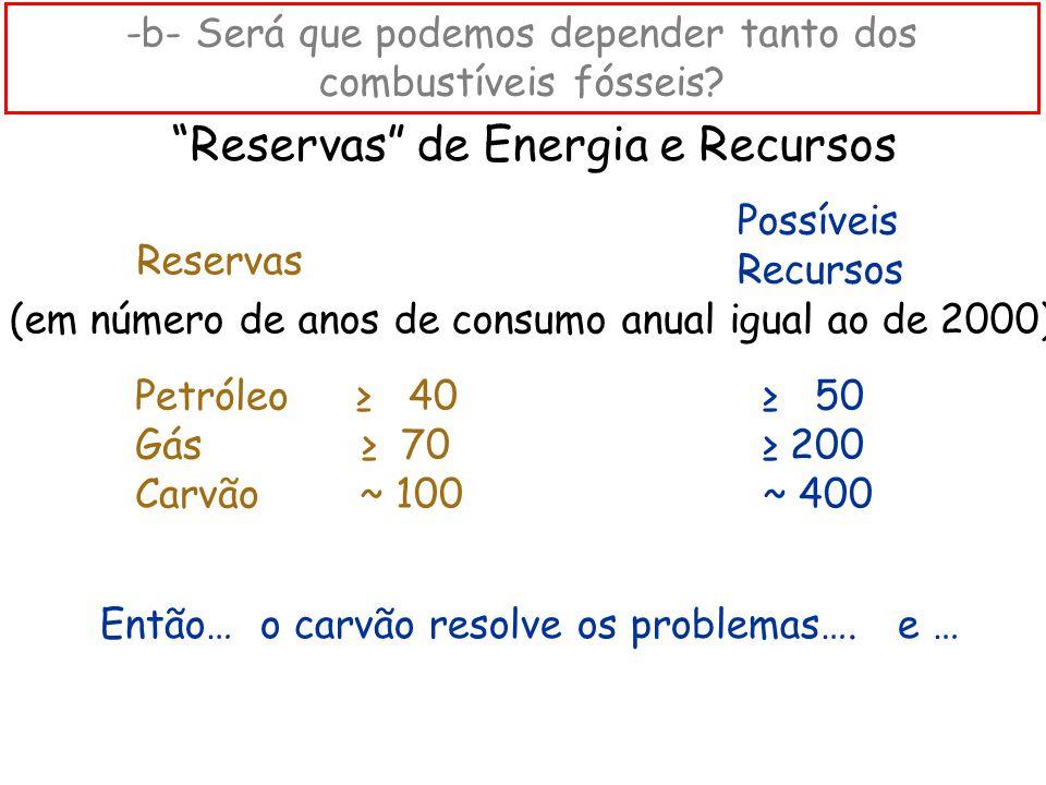Reservas de Energia e Recursos