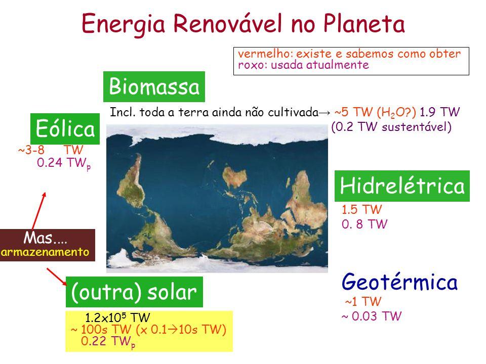 Energia Renovável no Planeta