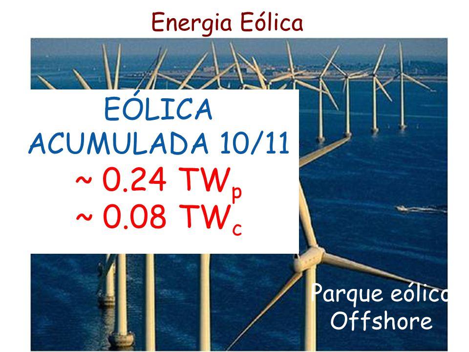~ 0.24 TWp ~ 0.08 TWc EÓLICA ACUMULADA 10/11 Energia Eólica
