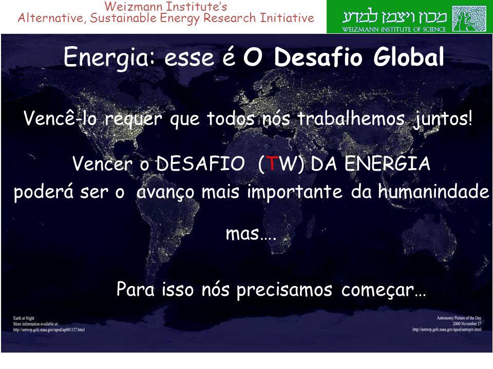 Energia: esse é O Desafio Global