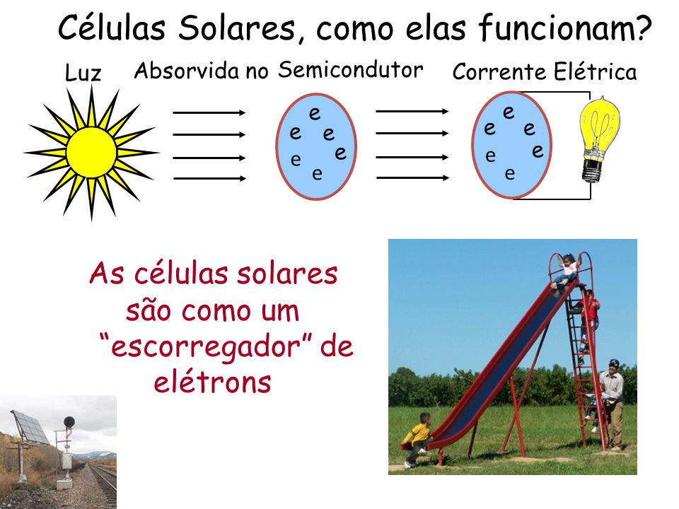 Células Solares, como elas funcionam