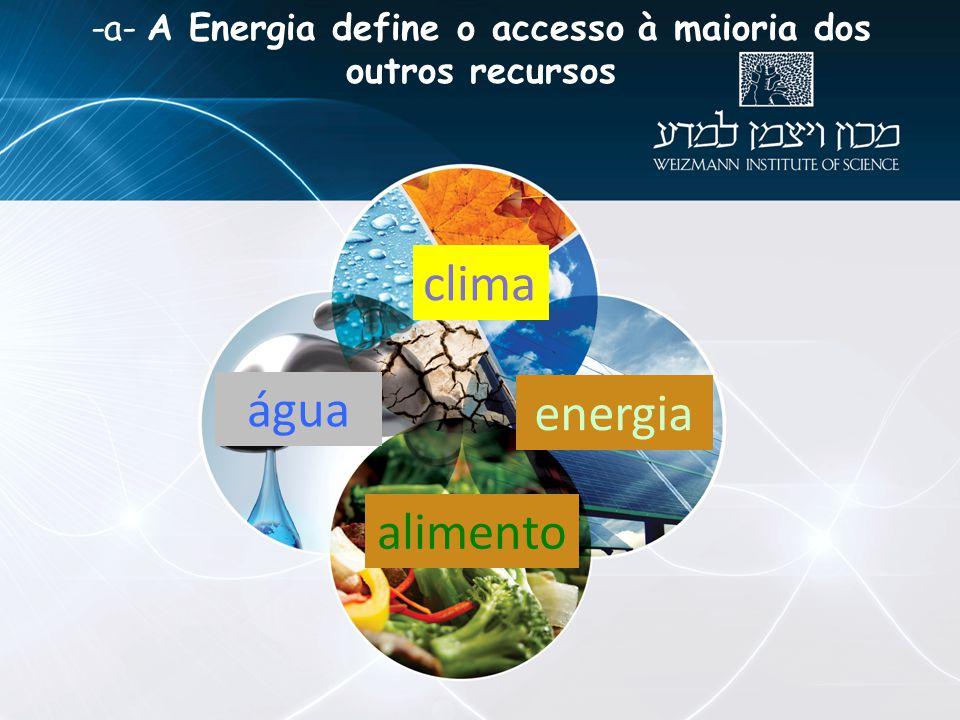 -a- A Energia define o accesso à maioria dos outros recursos