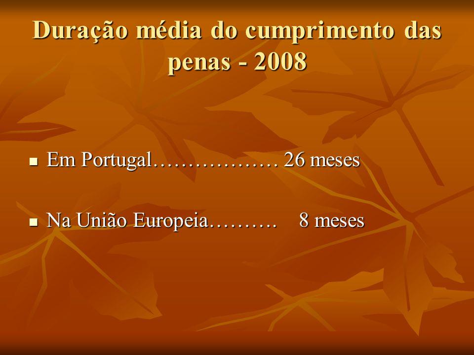 Duração média do cumprimento das penas - 2008