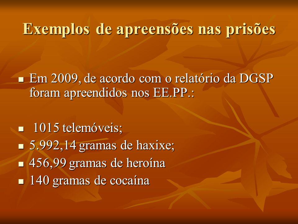 Exemplos de apreensões nas prisões