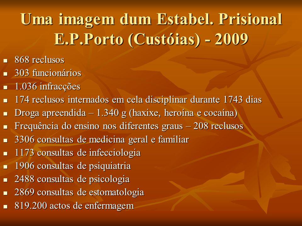 Uma imagem dum Estabel. Prisional E.P.Porto (Custóias) - 2009