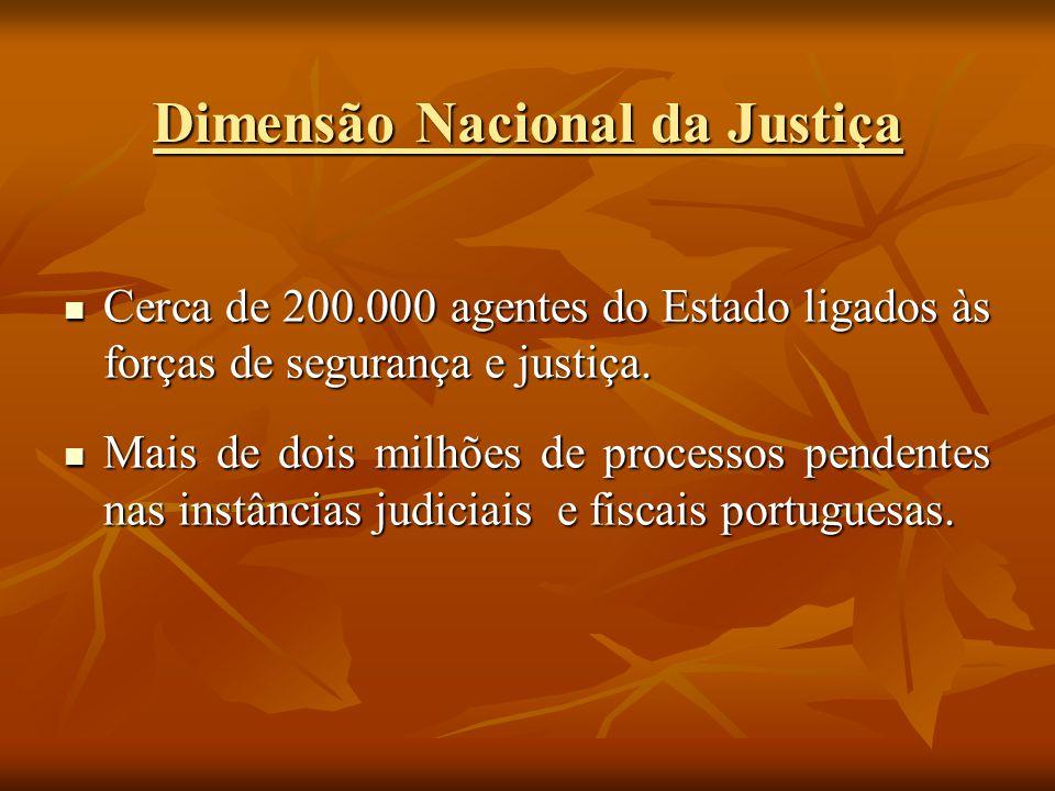 Dimensão Nacional da Justiça