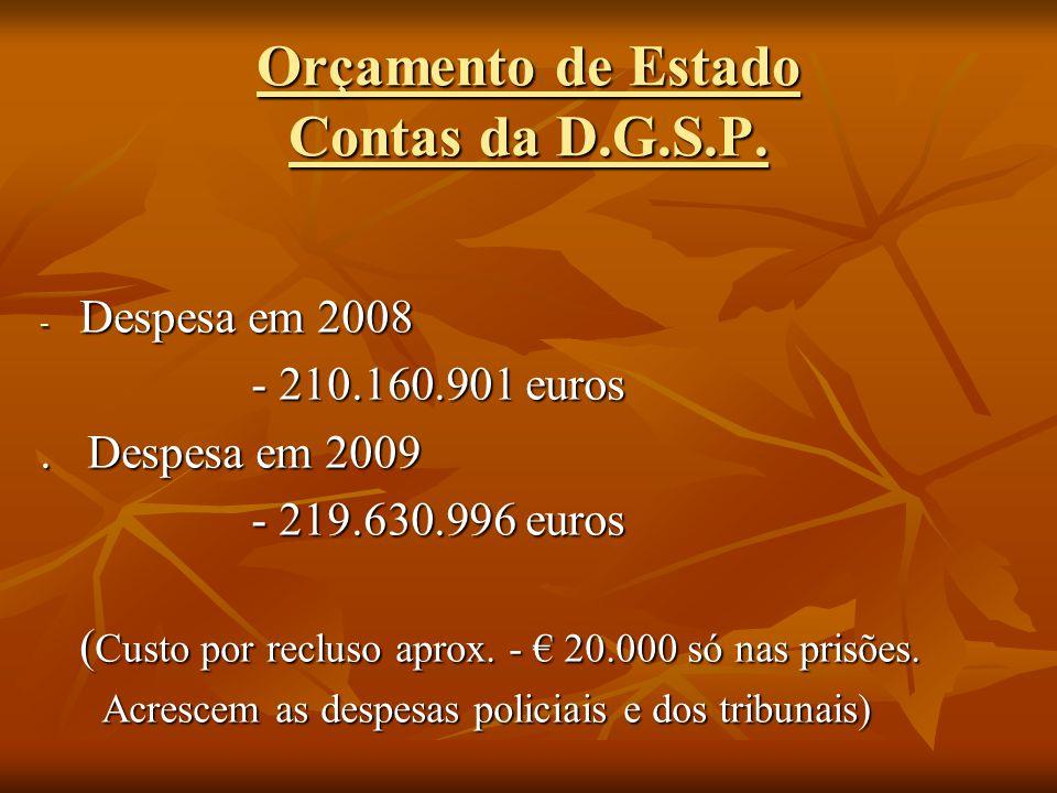 Orçamento de Estado Contas da D.G.S.P.