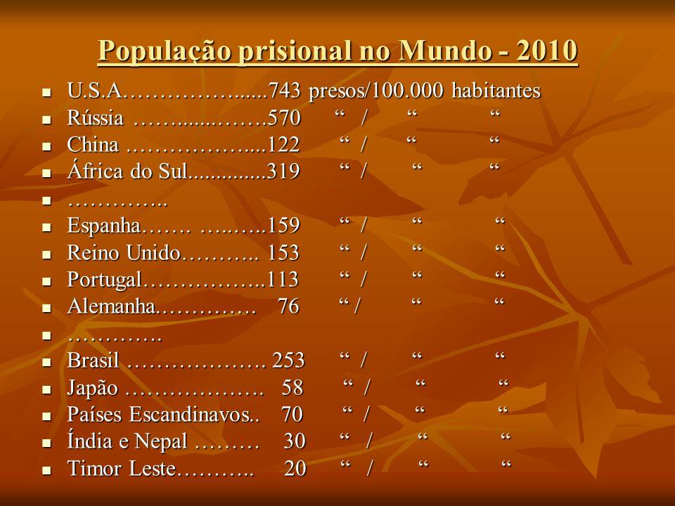 População prisional no Mundo - 2010