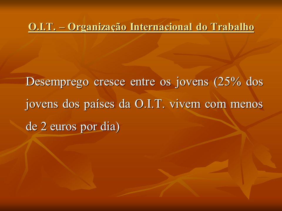 O.I.T. – Organização Internacional do Trabalho
