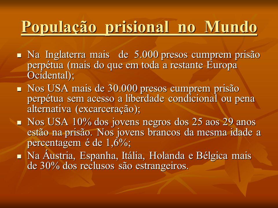 População prisional no Mundo