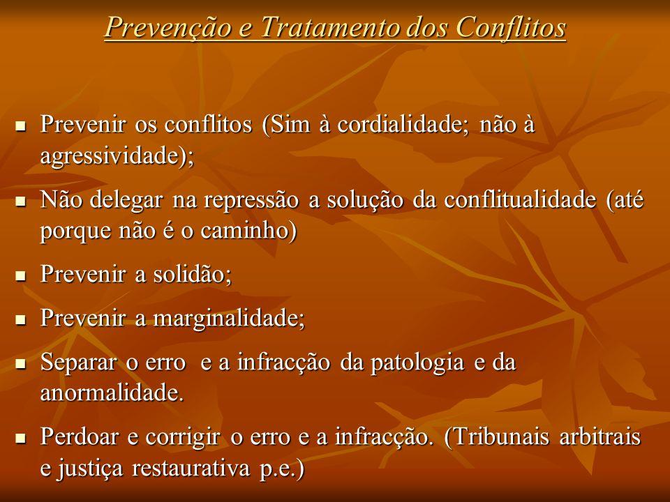 Prevenção e Tratamento dos Conflitos