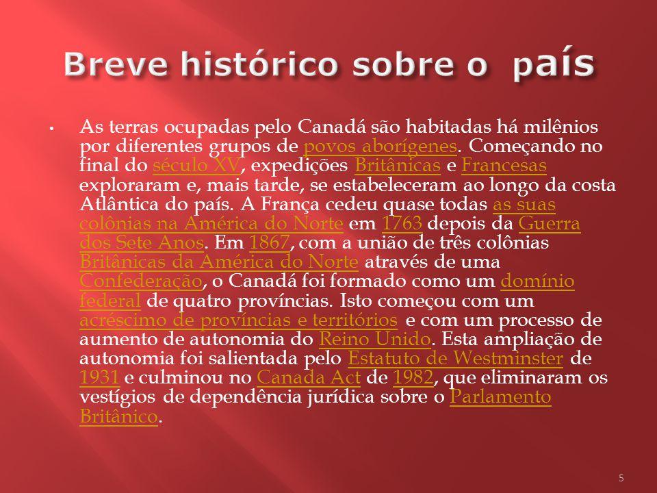 Breve histórico sobre o país