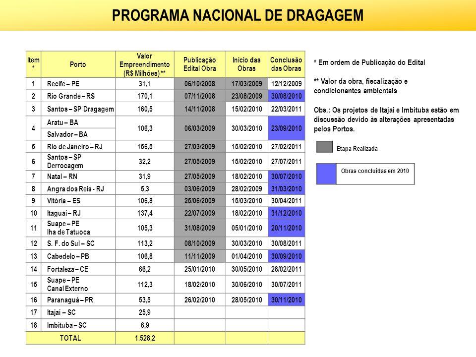 PROGRAMA NACIONAL DE DRAGAGEM Publicação Edital Obra