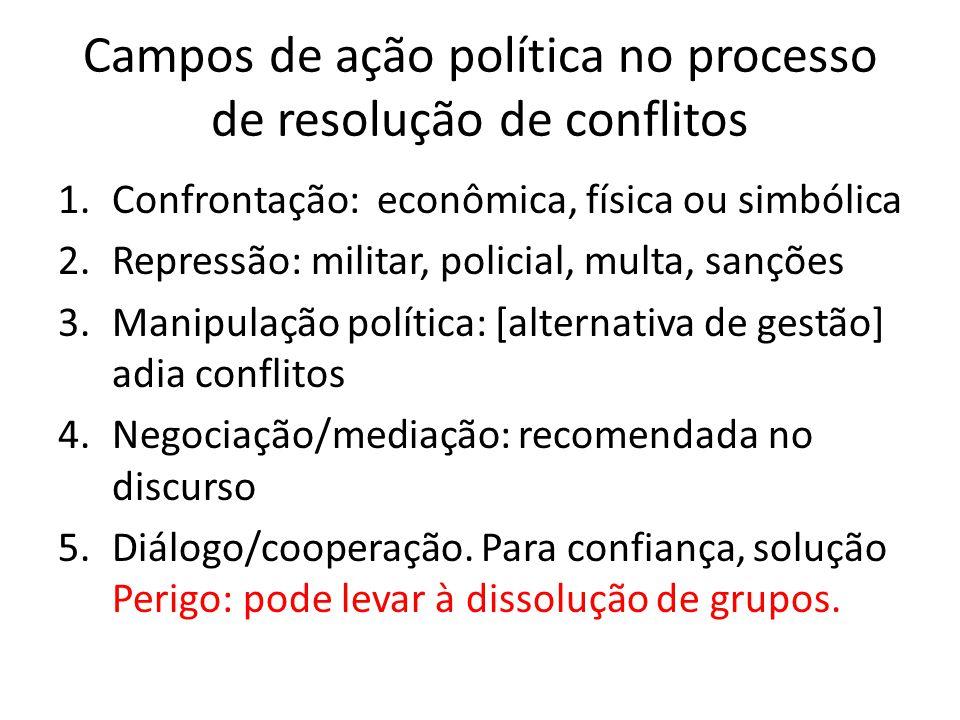 Campos de ação política no processo de resolução de conflitos