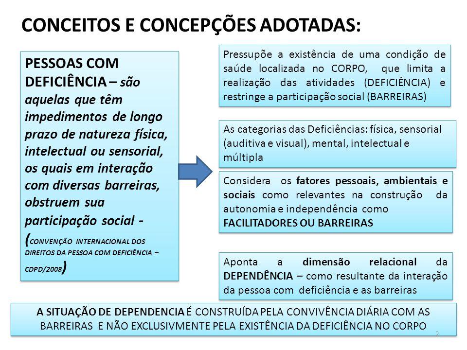 CONCEITOS E CONCEPÇÕES ADOTADAS: