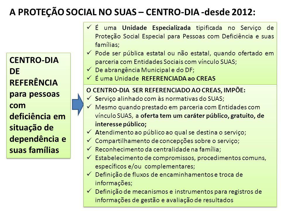A PROTEÇÃO SOCIAL NO SUAS – CENTRO-DIA -desde 2012: