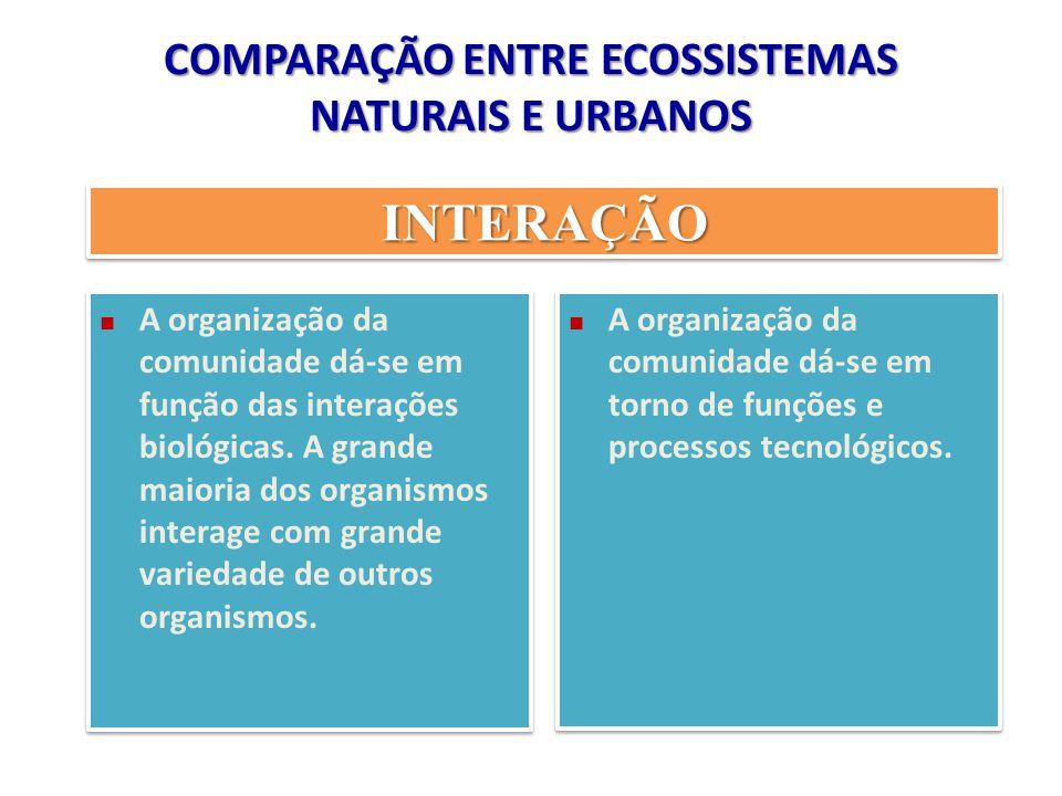 COMPARAÇÃO ENTRE ECOSSISTEMAS NATURAIS E URBANOS