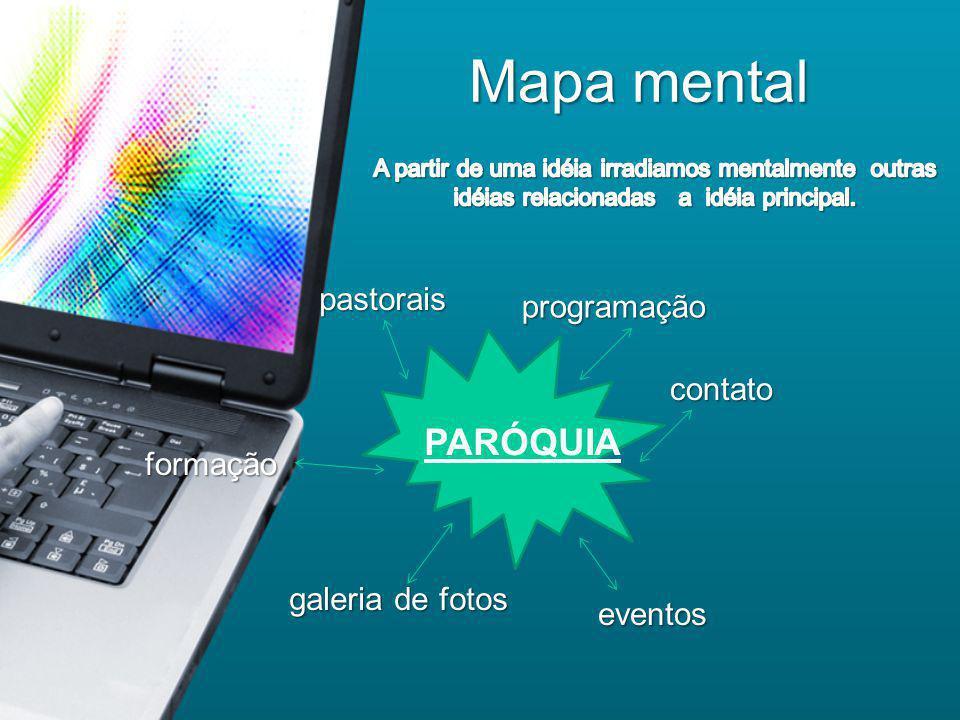 Mapa mental PARÓQUIA pastorais programação contato formação