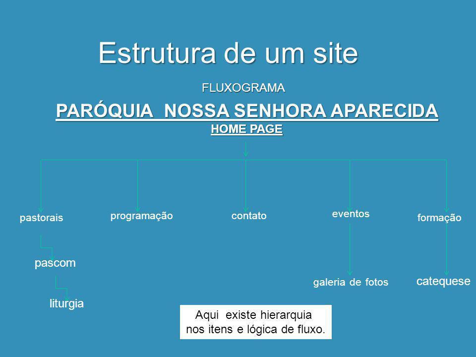 PARÓQUIA NOSSA SENHORA APARECIDA