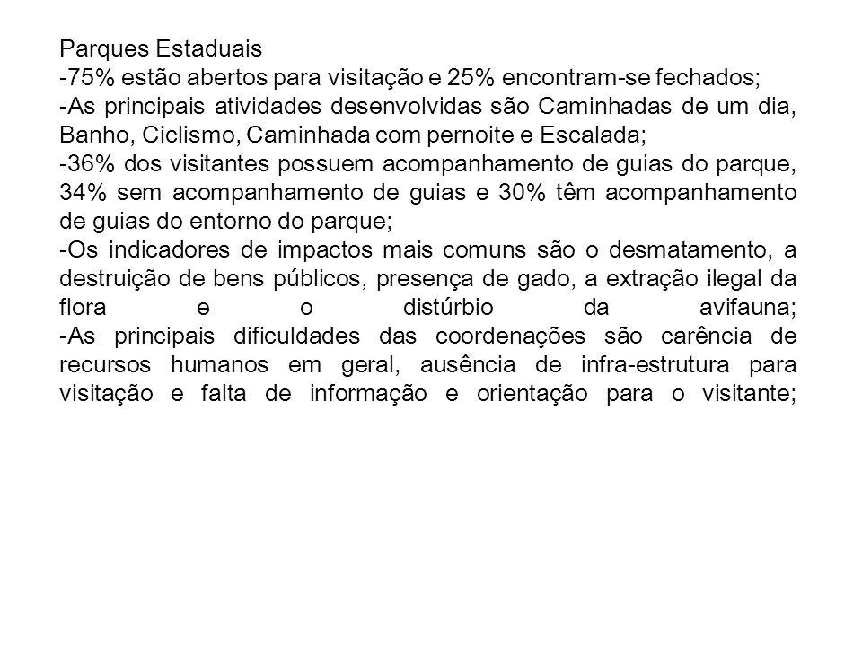 Parques Estaduais -75% estão abertos para visitação e 25% encontram-se fechados;