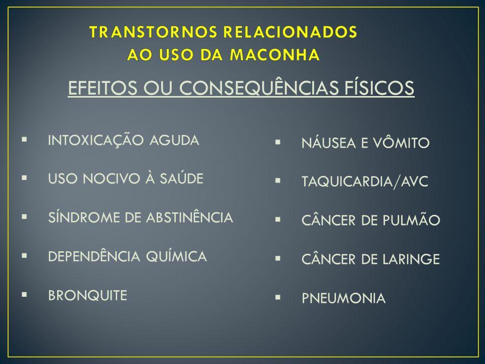 TRANSTORNOS RELACIONADOS