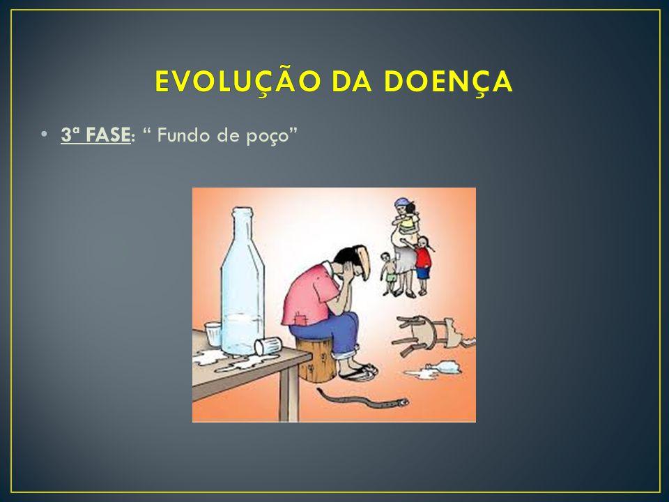 EVOLUÇÃO DA DOENÇA 3ª FASE: Fundo de poço