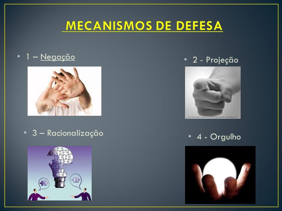 MECANISMOS DE DEFESA 1 – Negação 2 - Projeção 3 – Racionalização