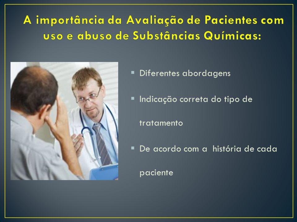 A importância da Avaliação de Pacientes com uso e abuso de Substâncias Químicas: