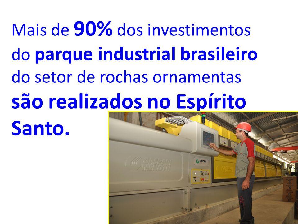Mais de 90% dos investimentos do parque industrial brasileiro do setor de rochas ornamentas são realizados no Espírito Santo.